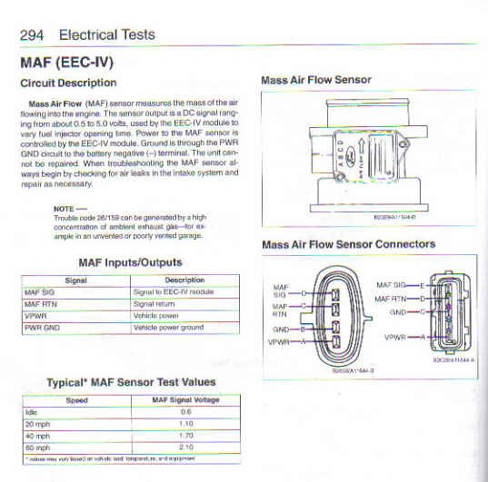 ford mass air flow sensor wiring diagram part how to test the ford