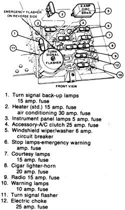 1985 ford mustang fuse box diagram