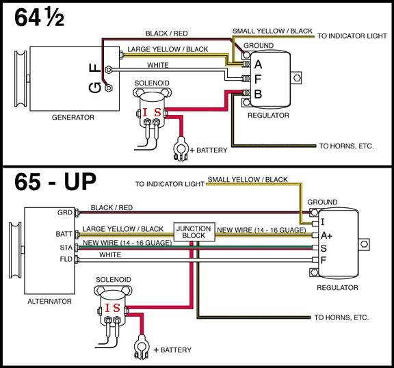 1985 Jeep Alternator Wiring Diagram - Miidzcbneutescomobileinfo \u2022