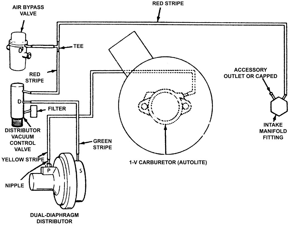 ford 302 vacuum diagram