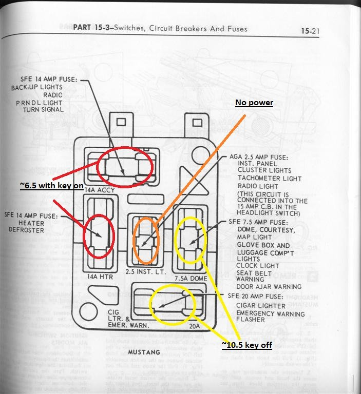 1970 ford mustang fuse box diagram