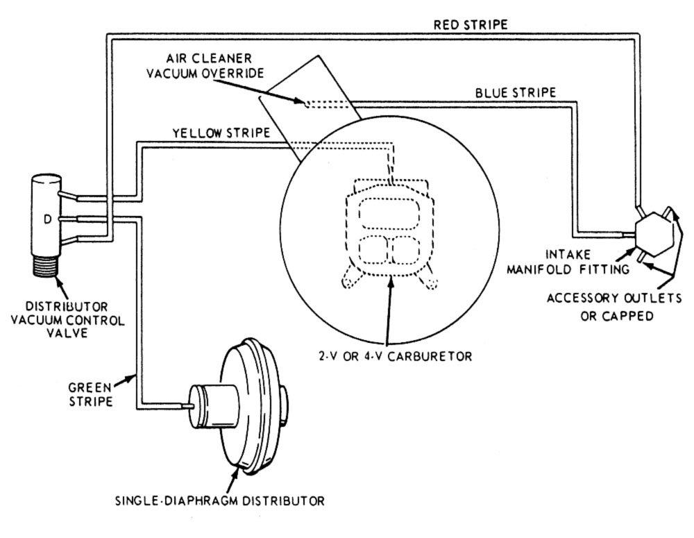 302 Engine Vacuum Hose Diagram Index listing of wiring diagrams