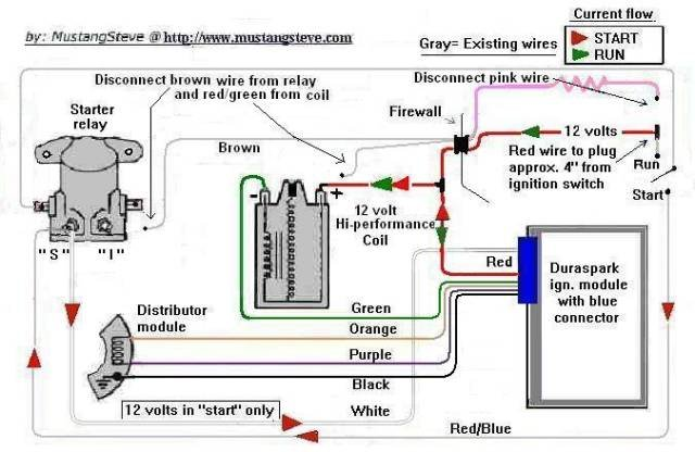 Ford F 150 Fan Control Wiring Wiring Diagram