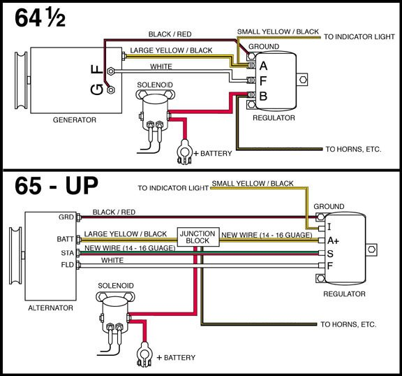 1964 Impala Tach Wiring Diagram Wiring Schematic Diagram
