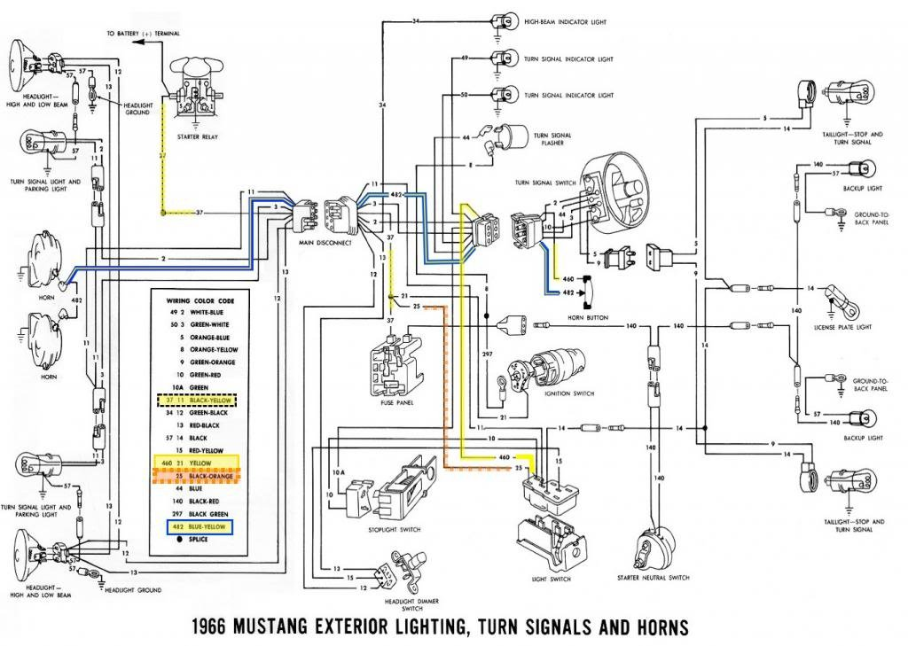 66 mustang wiring harness diagram