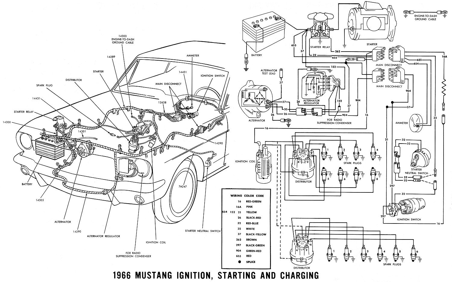 wiring diagram ford mustang 1965