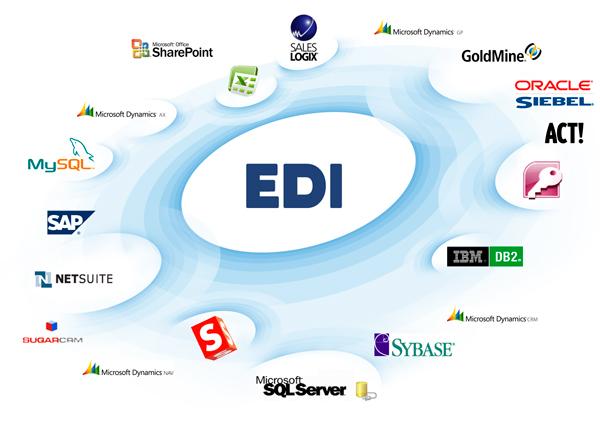 Best practices for BizTalk EDI solutions