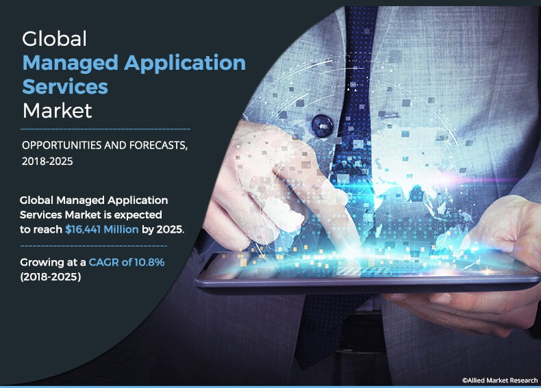 Managed Application Services Market Size, Share and Trends by 2025