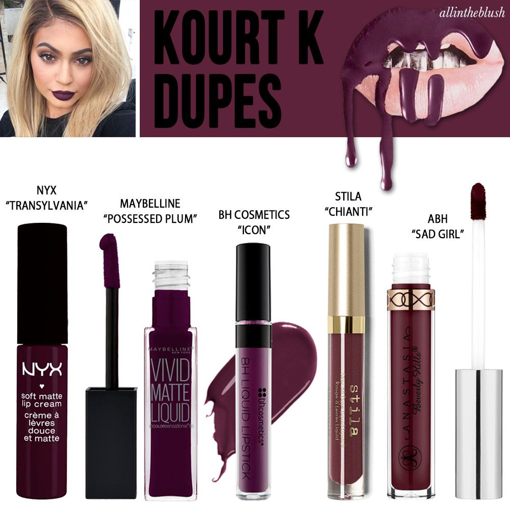 Kylie Jenner Cosmetics Kourt K Lipkit Dupes
