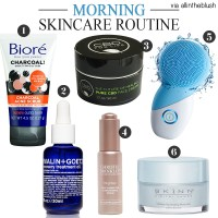 Morning Skincare Routine for Spring 2017