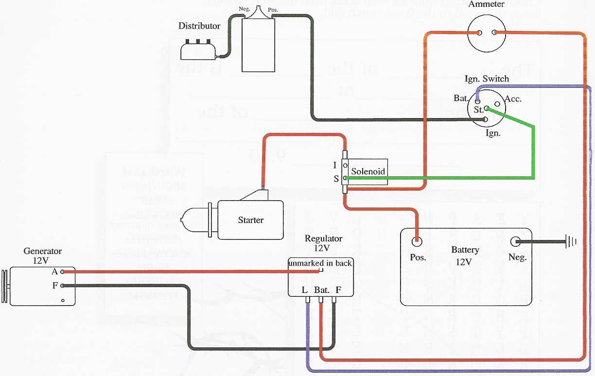 12 Volt Delco Remy Generator Wiring Diagram Auto Electrical Distributor Starter