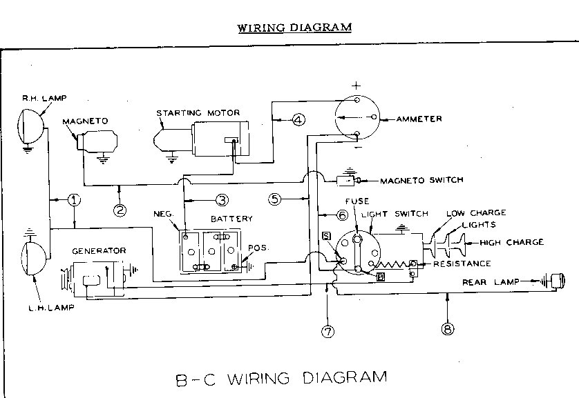 Wiring Diagram Model C car block wiring diagram
