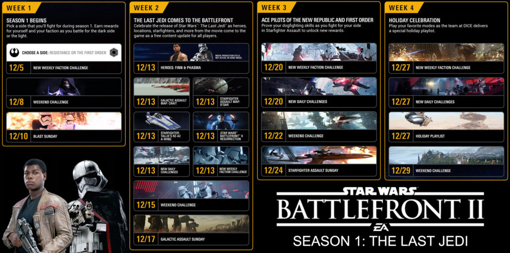 Calendar New Xbox Wolfenstein Ii The New Colossus For Xbox One Reviews Star Wars Battlefront 2 The Last Jedi Content Calendar For