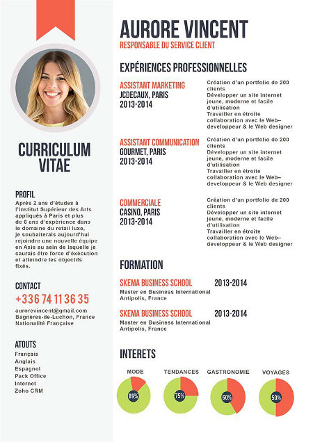 presentation interets cv design