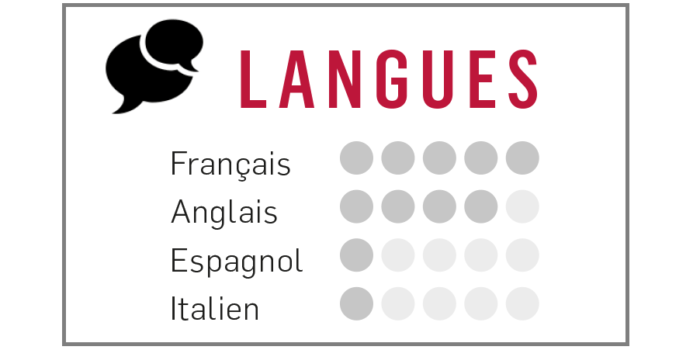 cv langues intermediaire