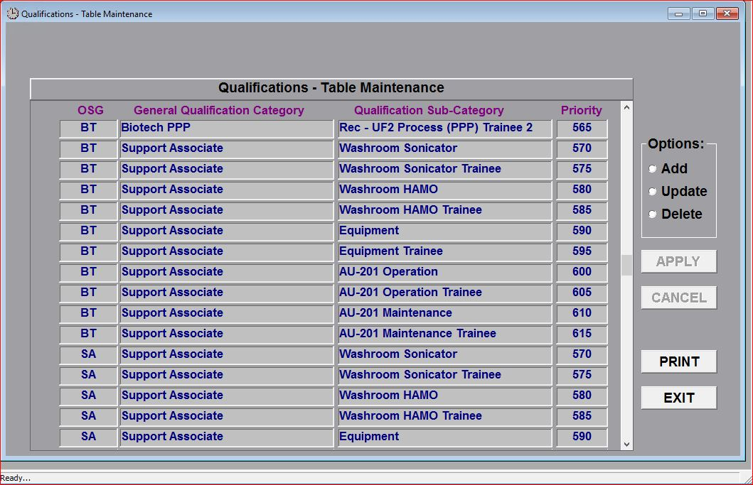 Qualifications Table - qualification table