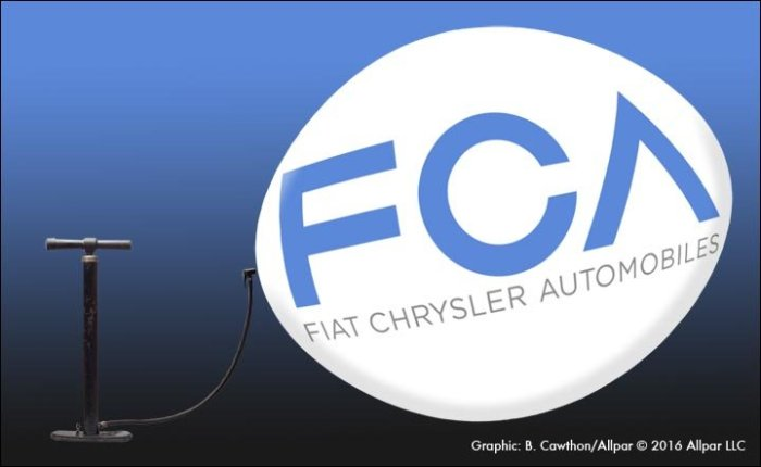 FCA-Inflate-Web