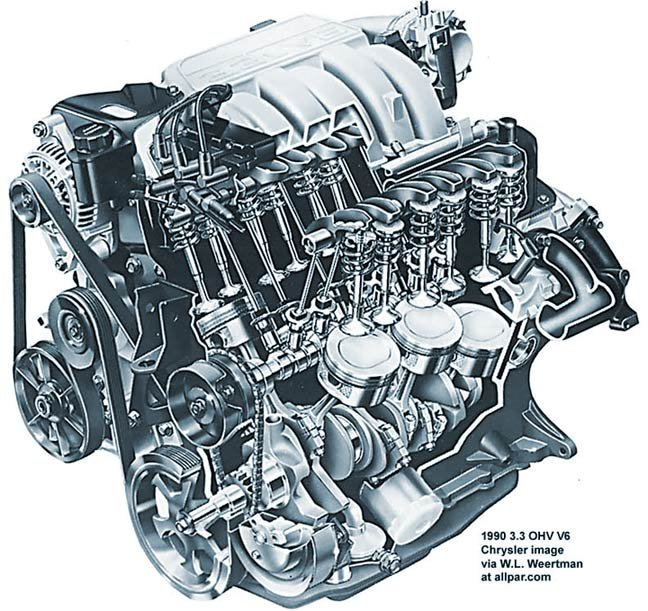 99 Plymouth Voyager Engine Diagram Wiring Diagram