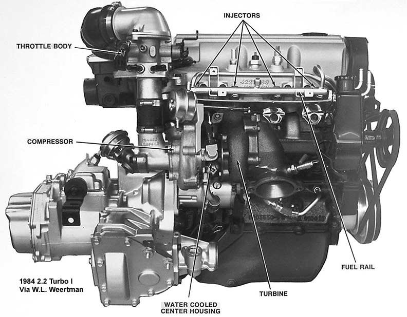 Diagram Of Engine 4 5 Liter Cadillac electrical wiring diagrams