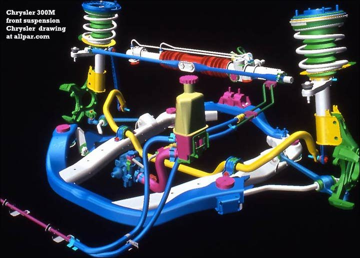 2000 Chrysler 300m Wiring Diagram Likewise 2000 Chrysler Concorde