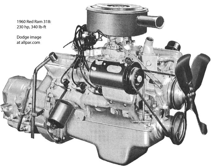 A series Chrysler small block V8 engines -277, 301, 303, 313, 318