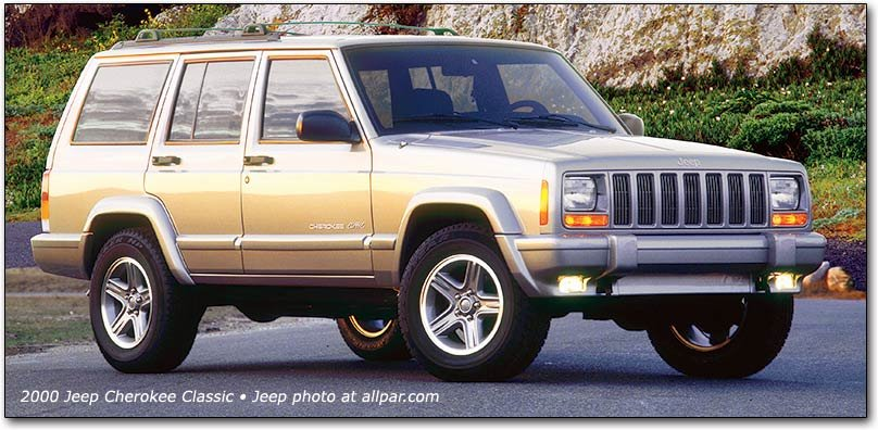 Jeep Cherokee the best of breed SUV, 1975-2001
