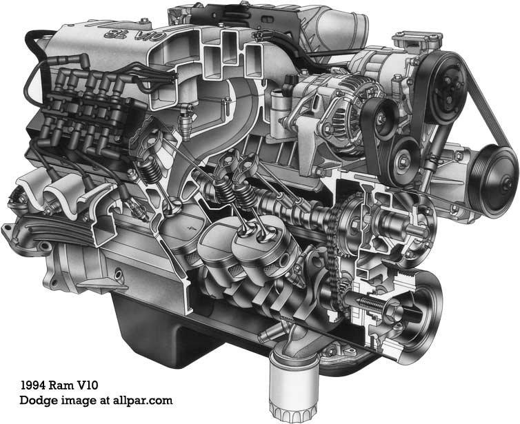 The Dodge Truck V10 Engine (1994-2003)