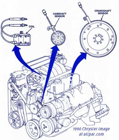 2003 Chrysler Town And Country Engine Diagram Wiring Diagram
