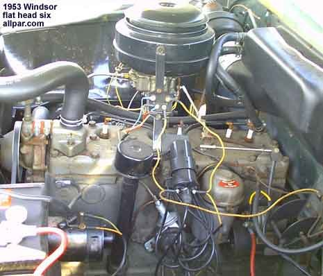 Flat Head Engines Plymouth-Dodge-DeSoto-Chrysler Six and Eight