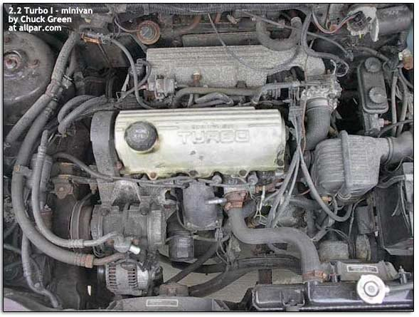 Mopar 22 Liter and 25 Liter Turbo Engines Common Repairs and
