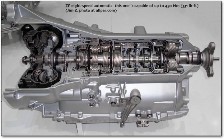 ZF 8-speed automatic transmission for Chrysler