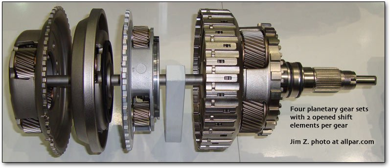 845RE / 8R70 ZF 8-Speed Automatic Transmission for Chrysler cars