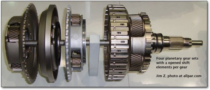 Eight speed automatic ZF 845RE