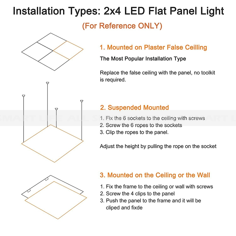 LED Flat Panel Light 2x4, Allsmartlife 2x4 LED Panel Light Fixture