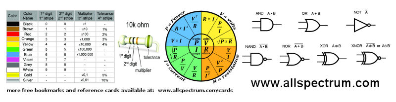 All Spectrum Electronics Bookmark Reference Card, Resistor Color - resistor color code chart