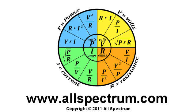 Resistor Color Code Chart and Ohms Law Formula Wheel - All - resistor color code chart