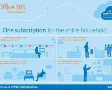 Office 2013 Pricing and Office 365 Subscription - all that nerdy stuff