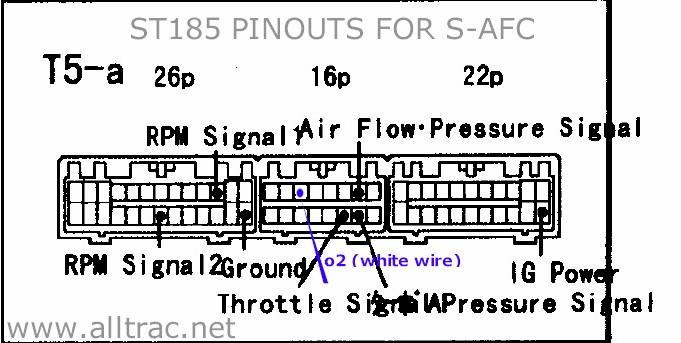 1991 toyota mr2 fuse box