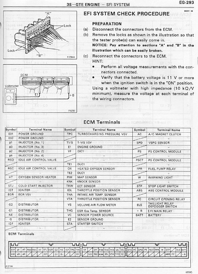Celica All Trac  GT-four Online Documents