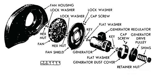 vw engine diagram 71 1600 oil cooler