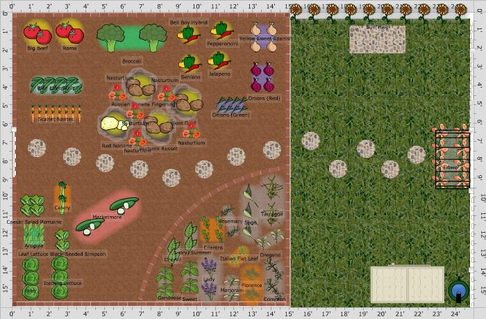 Garden Plans: Backyard and Family Plans