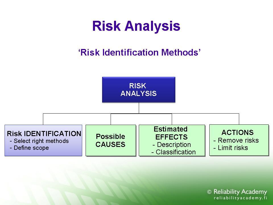 AL Safety Design Ltd - Process Risk Analysis, Safety Analysis, RAM - product risk assessment