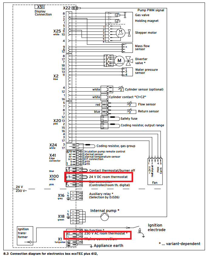 honeywell programmable thermostat wiring