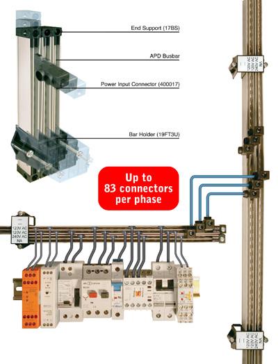 Busbar Systems