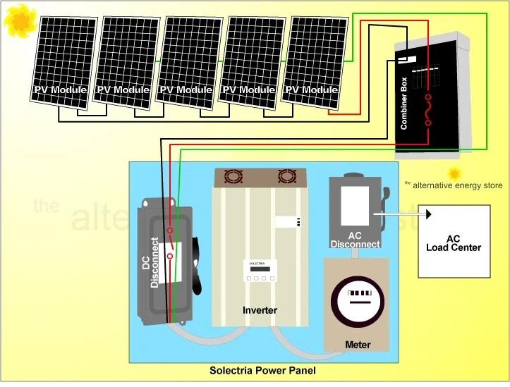 Home Grid Tie Solar Wiring Diagram Online Wiring Diagram