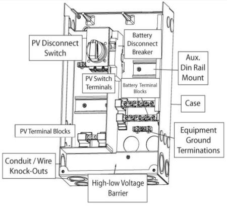 caravan esc wiring diagram