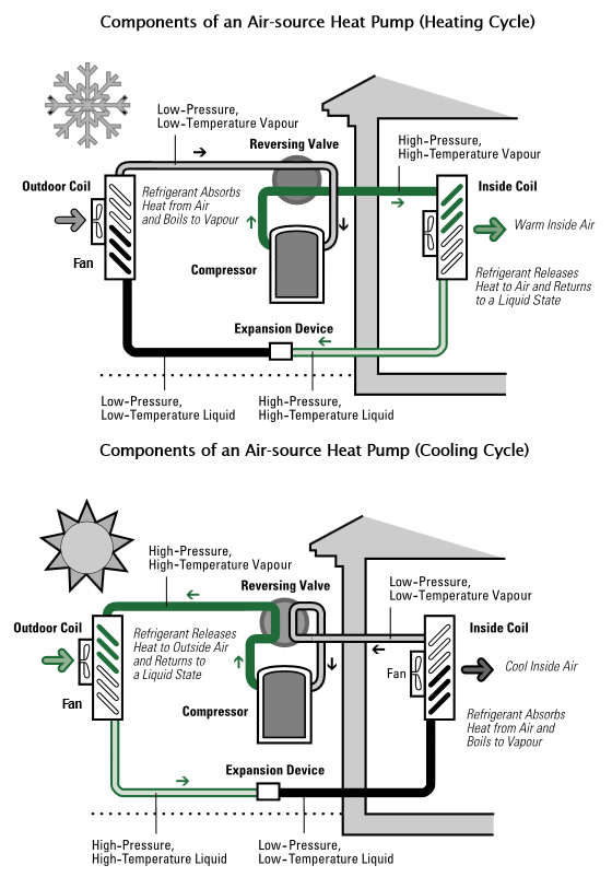 with water source heat pump system diagram on general pump diagram