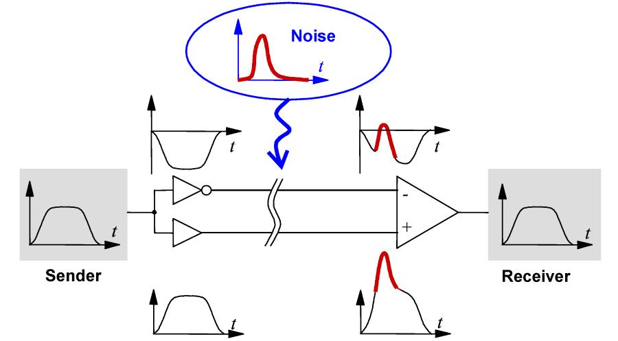 differential pair schematic altium