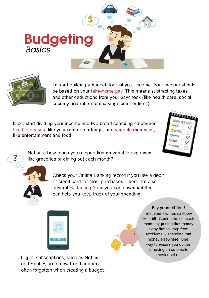Budgeting Basics Online Learning from Altra Federal Credit Union