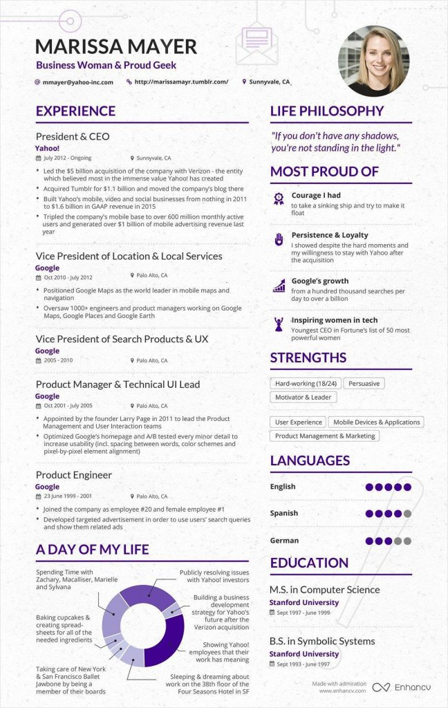 The Innovative Marissa Mayer Resume is the future of the CV Alux